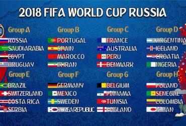 World-Cup-2018b-370x251.jpeg