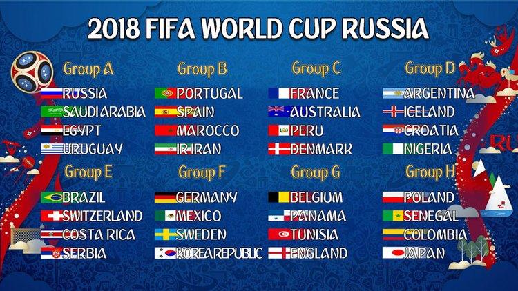 World Cup 2018b